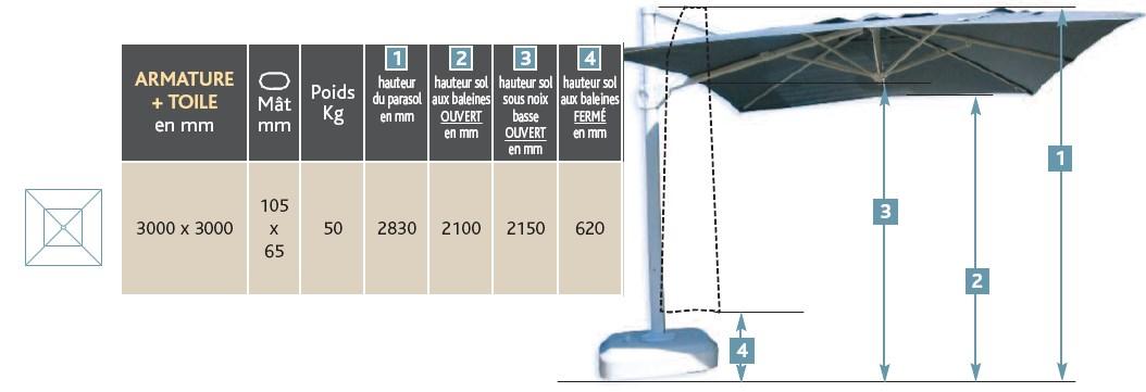 Caractéristique parasol deporte decor dombre