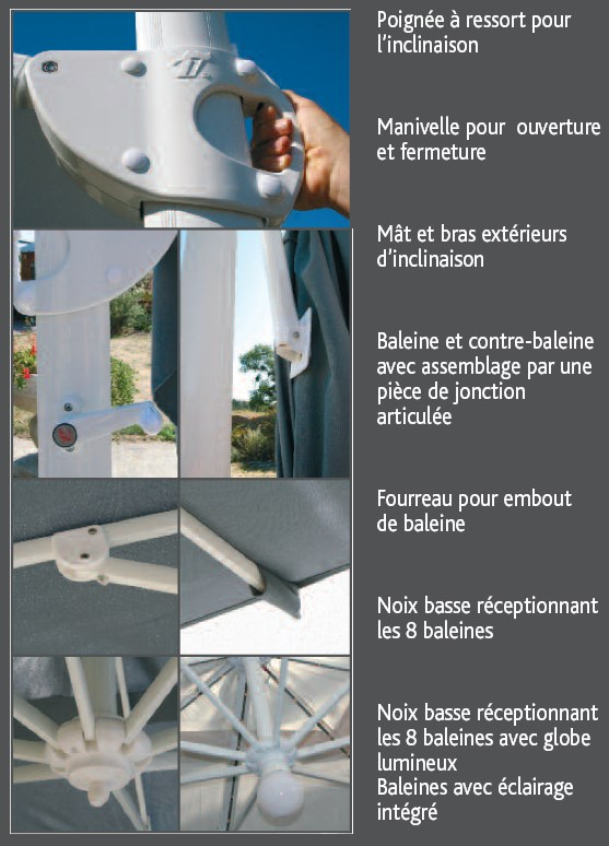 Essentiel parasol deporte decor dombre