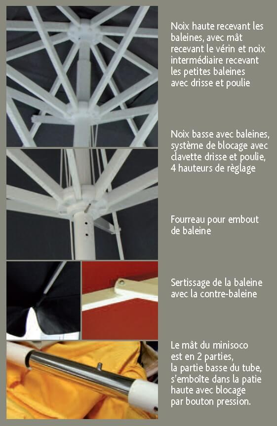 Essentiel parasol centré Minisoco
