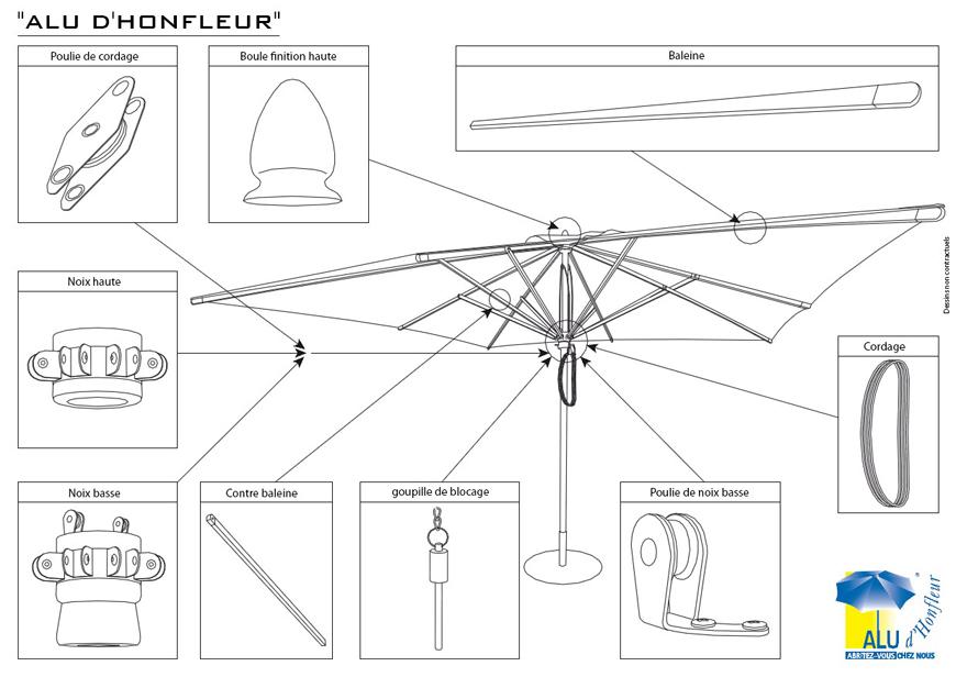 Pieces detachees parasol centré Alu d'Honfleur