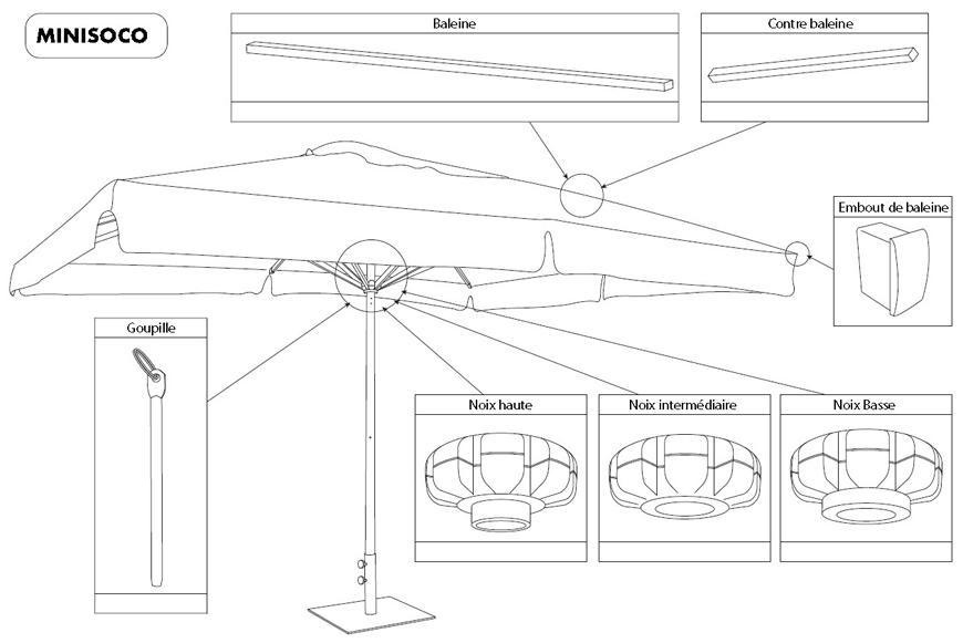 Parasol aluminium centré. fabrication française (gamme MINISOCO)