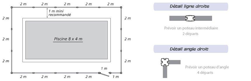 implantation-barriere-piscine-antares-dana-standard