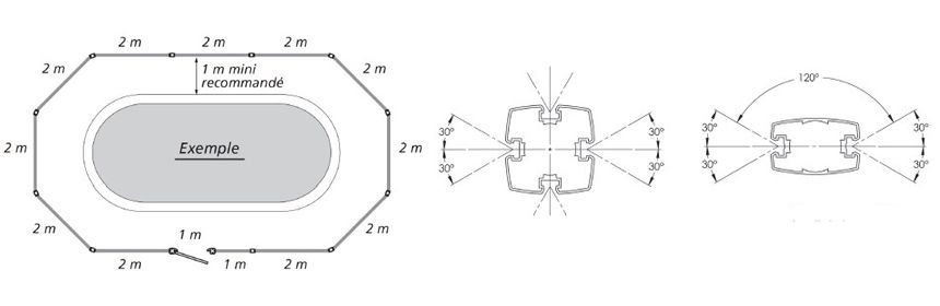 implantation-barriere-piscine-antares-dana-variable